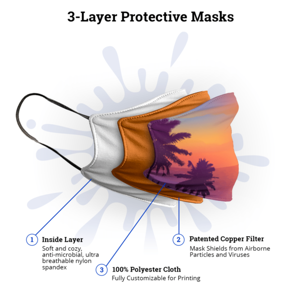 facemask-layers